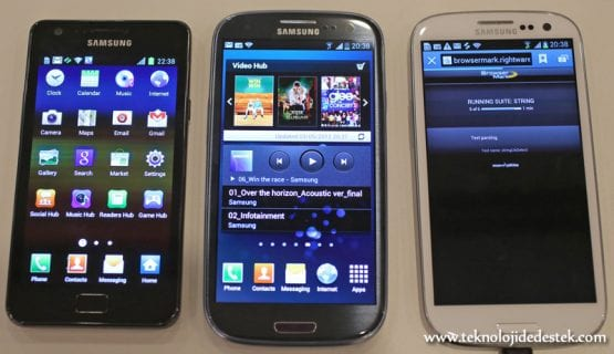 Galaxy i9300 inceleme, galaxy S 3 inceleme, galaxy S III inceleme, S3 Ayrıntılar, S3 Özellikleri