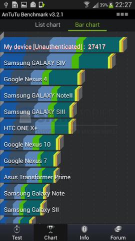 Galaxy S4 un ilk Test Sonuclari 01
