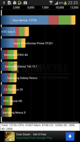 Galaxy S4 un ilk Test Sonuclari04