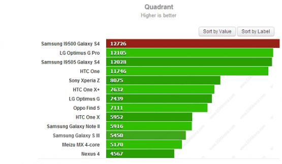 Galaxy S4 un ilk Test Sonuclari06