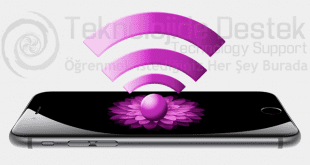 iPhone 6 Hotspot , iPhone 6 Modem Olarak Kullanmak, iPhone 6 USB Modem, iPhone 6,