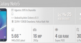 Galaxy Note 5,Galaxy Note 5 Özellikleri,Samsung, SM-N920 Özellikleri,Galaxy Note 5 Fiyatı,Galaxy Note 5 Satış Tarihi,