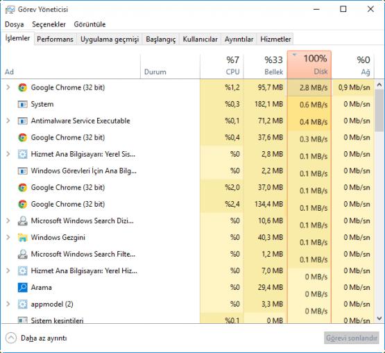 Windows-10-Nasil-Hizlandirilir-100-Disk-Kullanimi-Cozumu-01