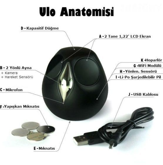 Ulo Güvenlik Kamerası, Ulo Security Camera,UloKamera,Ulo Camera, Fiyat, Özellikler,