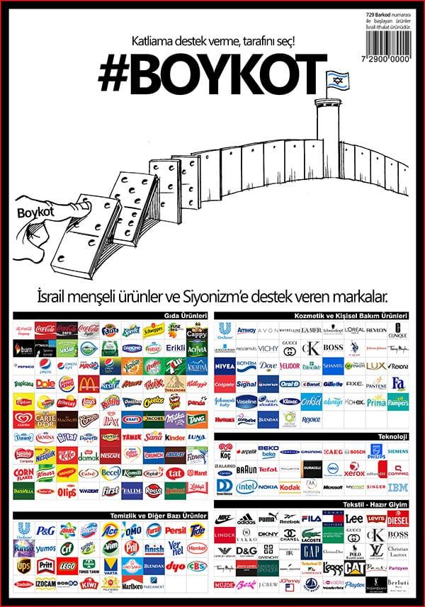 israil Boykot