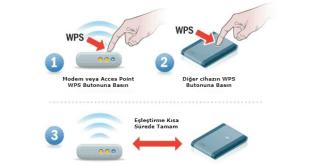 wps nedir, wps connect, wps ile bağlanma, wps pin nedir, wps ışığı yanıp sönüyor,