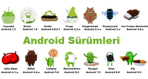 Android  Sürümlerinin Zamanla Değişimi