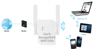Dark RangeMAX WRT350 Access Point Kurulumu