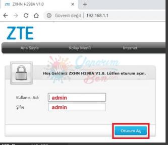 ZTE ZXHN H298A Port Yönlendirme