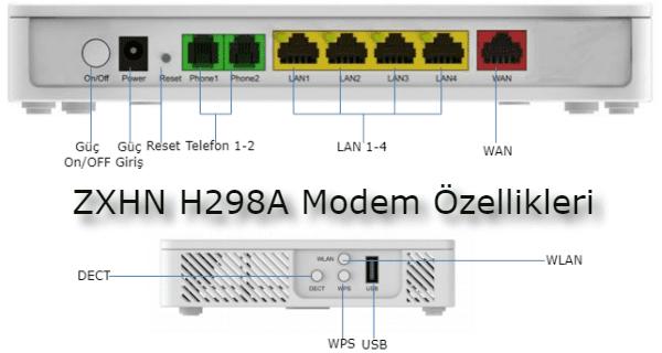 ZXHN H298A Modem Özellikleri