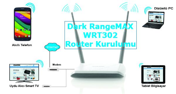 Dark RangeMAX WRT302 Router Kurulumu
