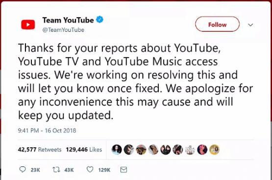 YouTube Video Açılmıyor Sorunu için hazırladığım 6 farklı çözüm için görseller.