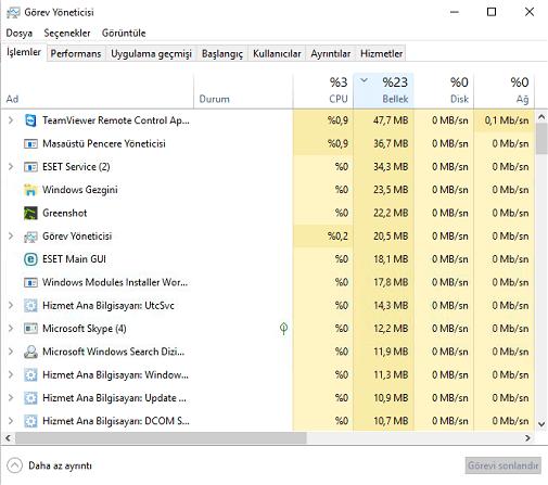 Windows 10 RAM Kullanımı Sorunu Çözümü için Görev Yöneticisi Kullanımı