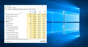 Windows 10 Bellek Kullanımı Sorunu Çözümü için hazırladığımız makaleye ait işlem adımlarını gösteren görseller.