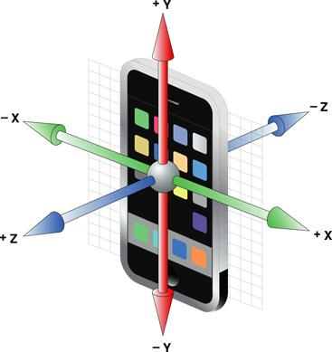 iPhone Ekran Dönmezse İvmeölçer Bozulmuş Olabilir.